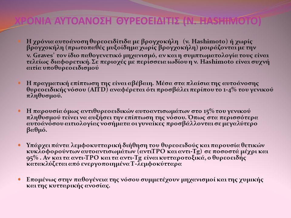 ΧΡΟΝΙΑ ΑΥΤΟΑΝΟΣΗ ΘΥΡΕΟΕΙΔΙΤΙΣ (Ν. HASHIMOTO) Η χρόνια αυτοάνοση θυρεοειδίτιδα με βρογχοκήλη (ν. Hashimoto) ή χωρίς βρογχοκήλη (πρωτοπαθές μυξοίδημα χω