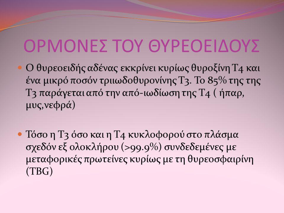 Η παραγωγή Τ3 και Τ4 στο θυρεοειδή διεγείρεται από την θυρεοτρόπο ορμόνη (TSH)-μια γλυκοπρωτείνη που απελευθερώνεται από τα θυρεότροπα κύτταρα του πρόσθιου λοβού της υπόφυσης ως απάντηση της θυρεοτροπίνης (ΤRH)- υποθαλαμική ορμόνη.
