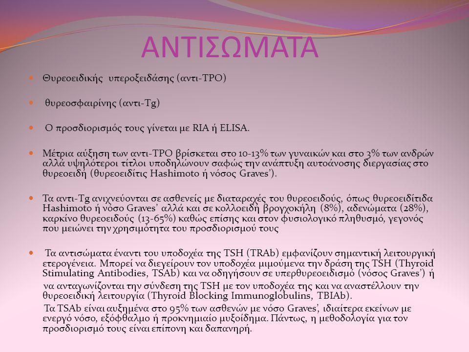 ΑΝΤΙΣΩΜΑΤΑ Θυρεοειδικής υπεροξειδάσης (αντι-TPO) θυρεοσφαιρίνης (αντι-Tg) Ο προσδιορισμός τους γίνεται με RIA ή ELISA.