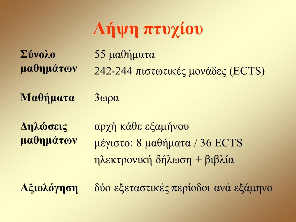 Λήψη πτυχίου Σύνολο μαθημάτων 55 μαθήματα 242-244 πιστωτικές μονάδες (ECTS) Μαθήματα3ωρα Δηλώσεις μαθημάτων αρχή κάθε εξαμήνου μέγιστο: 8 μαθήματα / 36 ECTS ηλεκτρονική δήλωση + βιβλία Αξιολόγησηδύο εξεταστικές περίοδοι ανά εξάμηνο