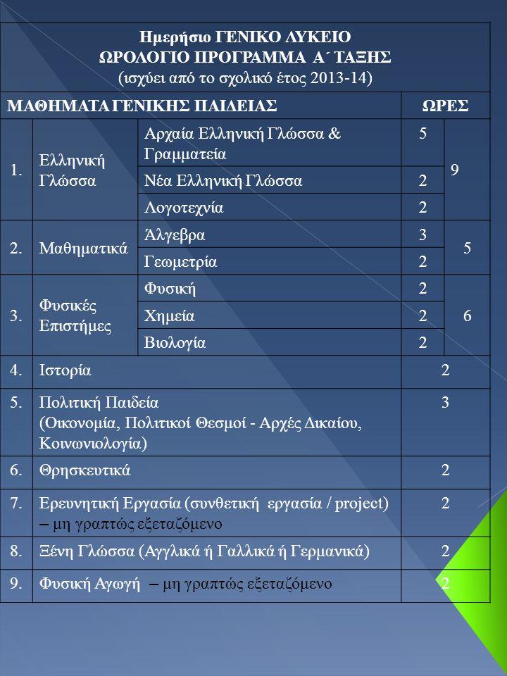 Ημερήσιο ΓΕΝΙΚΟ ΛΥΚΕΙΟ ΩΡΟΛΟΓΙΟ ΠΡΟΓΡΑΜΜΑ Α΄ ΤΑΞΗΣ (ισχύει από το σχολικό έτος 2013-14) ΜΑΘΗΜΑΤΑ ΓΕΝΙΚΗΣ ΠΑΙΔΕΙΑΣΩΡΕΣ 1. Ελληνική Γλώσσα Αρχαία Ελληνι