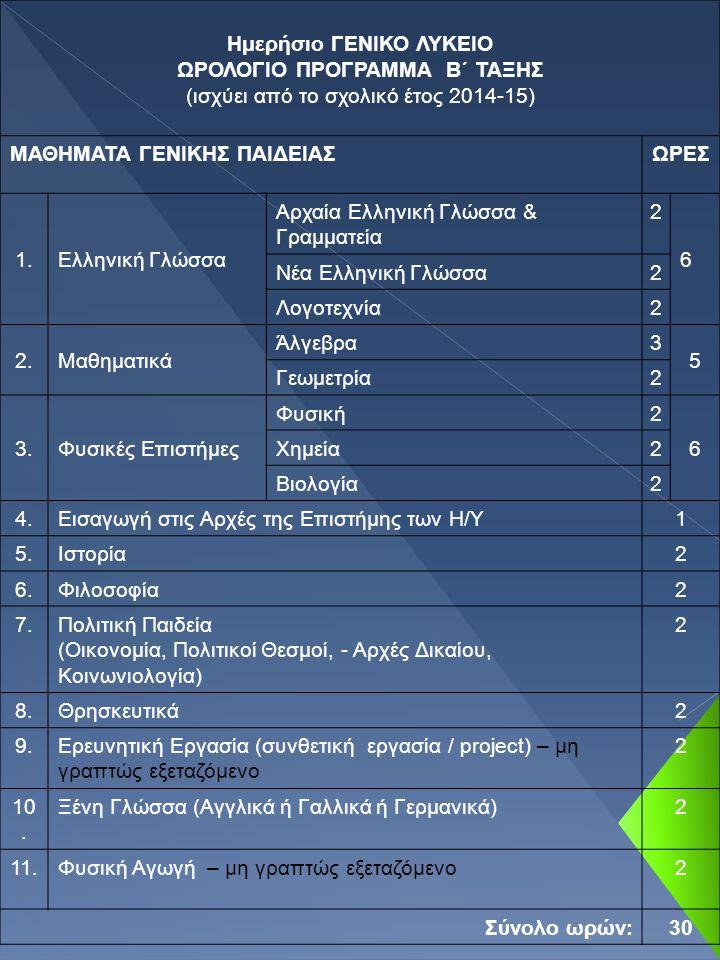 Ημερήσιο ΓΕΝΙΚΟ ΛΥΚΕΙΟ ΩΡΟΛΟΓΙΟ ΠΡΟΓΡΑΜΜΑ Β΄ ΤΑΞΗΣ (ισχύει από το σχολικό έτος 2014-15) ΜΑΘΗΜΑΤΑ ΓΕΝΙΚΗΣ ΠΑΙΔΕΙΑΣΩΡΕΣ 1.Ελληνική Γλώσσα Αρχαία Ελληνική Γλώσσα & Γραμματεία 2 6 Νέα Ελληνική Γλώσσα2 Λογοτεχνία2 2.Μαθηματικά Άλγεβρα3 5 Γεωμετρία2 3.Φυσικές Επιστήμες Φυσική2 6 Χημεία2 Βιολογία2 4.Εισαγωγή στις Αρχές της Επιστήμης των Η/Υ1 5.Ιστορία2 6.Φιλοσοφία2 7.Πολιτική Παιδεία (Οικονομία, Πολιτικοί Θεσμοί, - Αρχές Δικαίου, Κοινωνιολογία) 2 8.Θρησκευτικά2 9.Ερευνητική Εργασία (συνθετική εργασία / project) – μη γραπτώς εξεταζόμενο 2 10.