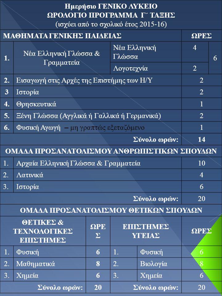 Ημερήσιο ΓΕΝΙΚΟ ΛΥΚΕΙΟ ΩΡΟΛΟΓΙΟ ΠΡΟΓΡΑΜΜΑ Γ΄ ΤΑΞΗΣ (ισχύει από το σχολικό έτος 2015-16) ΜΑΘΗΜΑΤΑ ΓΕΝΙΚΗΣ ΠΑΙΔΕΙΑΣΩΡΕΣ 1. Νέα Ελληνική Γλώσσα & Γραμματ