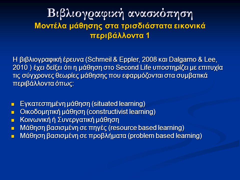 Εγκατεστημένη μάθηση (situated learning) Εγκατεστημένη μάθηση (situated learning) Οικοδομητική μάθηση (constructivist learning) Οικοδομητική μάθηση (constructivist learning) Κοινωνική ή Συνεργατική μάθηση Κοινωνική ή Συνεργατική μάθηση Μάθηση βασισμένη σε πηγές (resource based learning) Μάθηση βασισμένη σε πηγές (resource based learning) Μάθηση βασισμένη σε προβλήματα (problem based learning) Μάθηση βασισμένη σε προβλήματα (problem based learning) Βιβλιογραφική ανασκόπηση Μοντέλα μάθησης στα τρισδιάστατα εικονικά περιβάλλοντα 1 Η βιβλιογραφική έρευνα (Schmeil & Eppler, 2008 και Dalgarno & Lee, 2010 ) έχει δείξει ότι η μάθηση στο Second Life υποστηρίζει με επιτυχία τις σύγχρονες θεωρίες μάθησης που εφαρμόζονται στα συμβατικά περιβάλλοντα όπως: