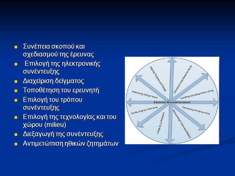 Συνέπεια σκοπού και σχεδιασμού της έρευνας Συνέπεια σκοπού και σχεδιασμού της έρευνας Επιλογή της ηλεκτρονικής συνέντευξης Επιλογή της ηλεκτρονικής συνέντευξης Διαχείριση δείγματος Διαχείριση δείγματος Τοποθέτηση του ερευνητή Τοποθέτηση του ερευνητή Επιλογή του τρόπου συνέντευξης Επιλογή του τρόπου συνέντευξης Επιλογή της τεχνολογίας και του χώρου (milieu) Επιλογή της τεχνολογίας και του χώρου (milieu) Διεξαγωγή της συνέντευξης Διεξαγωγή της συνέντευξης Αντιμετώπιση ηθικών ζητημάτων Αντιμετώπιση ηθικών ζητημάτων