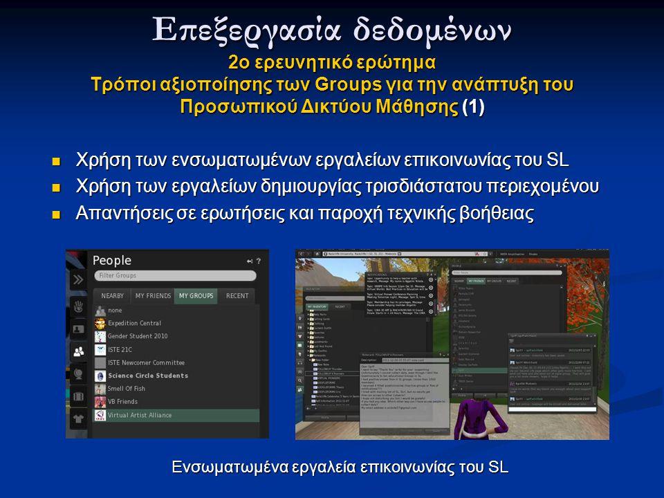 Χρήση των ενσωματωμένων εργαλείων επικοινωνίας του SL Χρήση των ενσωματωμένων εργαλείων επικοινωνίας του SL Χρήση των εργαλείων δημιουργίας τρισδιάστατου περιεχομένου Χρήση των εργαλείων δημιουργίας τρισδιάστατου περιεχομένου Απαντήσεις σε ερωτήσεις και παροχή τεχνικής βοήθειας Απαντήσεις σε ερωτήσεις και παροχή τεχνικής βοήθειας Επεξεργασία δεδομένων 2ο ερευνητικό ερώτημα Τρόποι αξιοποίησης των Groups για την ανάπτυξη του Προσωπικού Δικτύου Μάθησης (1) Ενσωματωμένα εργαλεία επικοινωνίας του SL