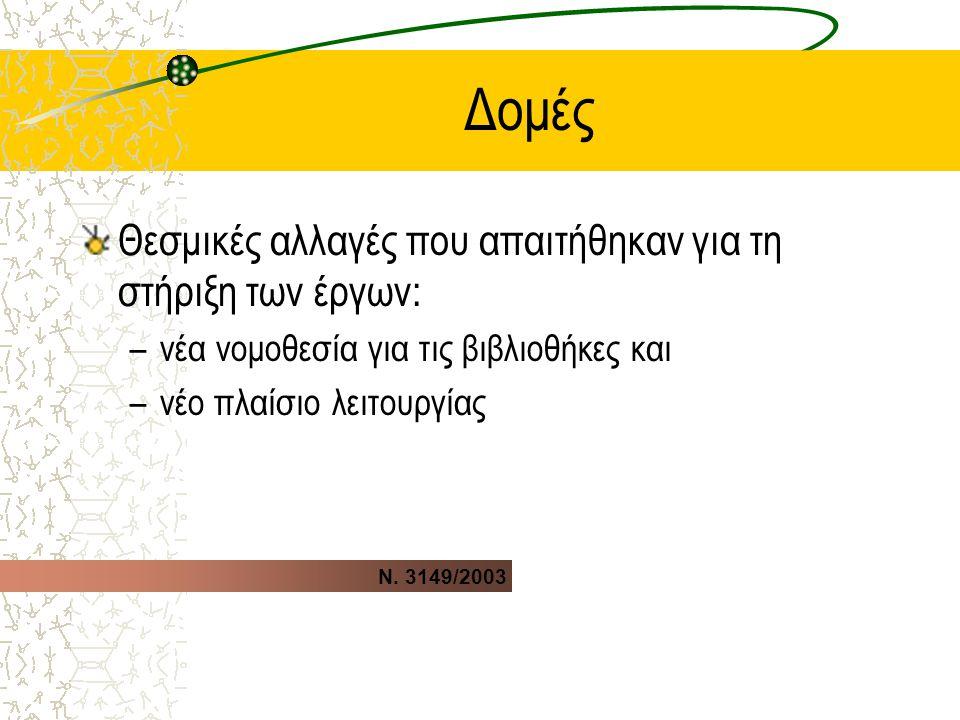 Δομές Θεσμικές αλλαγές που απαιτήθηκαν για τη στήριξη των έργων: –νέα νομοθεσία για τις βιβλιοθήκες και –νέο πλαίσιο λειτουργίας Ν. 3149/2003