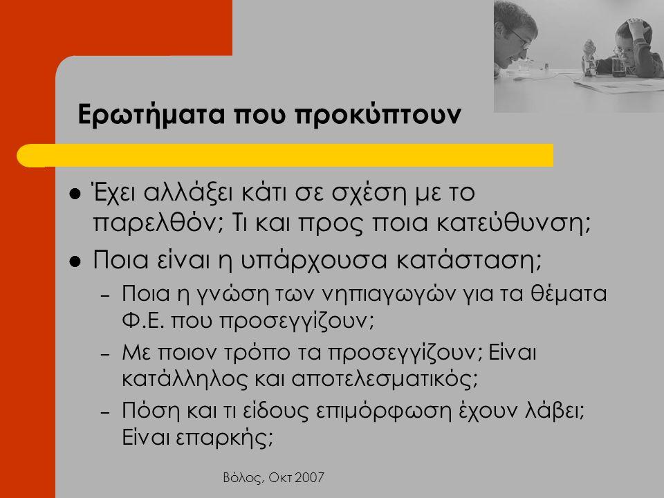 Βόλος, Οκτ 2007 Ερωτήματα που προκύπτουν Έχει αλλάξει κάτι σε σχέση με το παρελθόν; Τι και προς ποια κατεύθυνση; Ποια είναι η υπάρχουσα κατάσταση; – Π