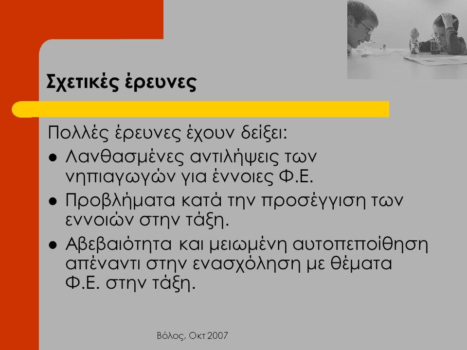 Βόλος, Οκτ 2007 «Προκαταρκτικές» μελέτες Α.
