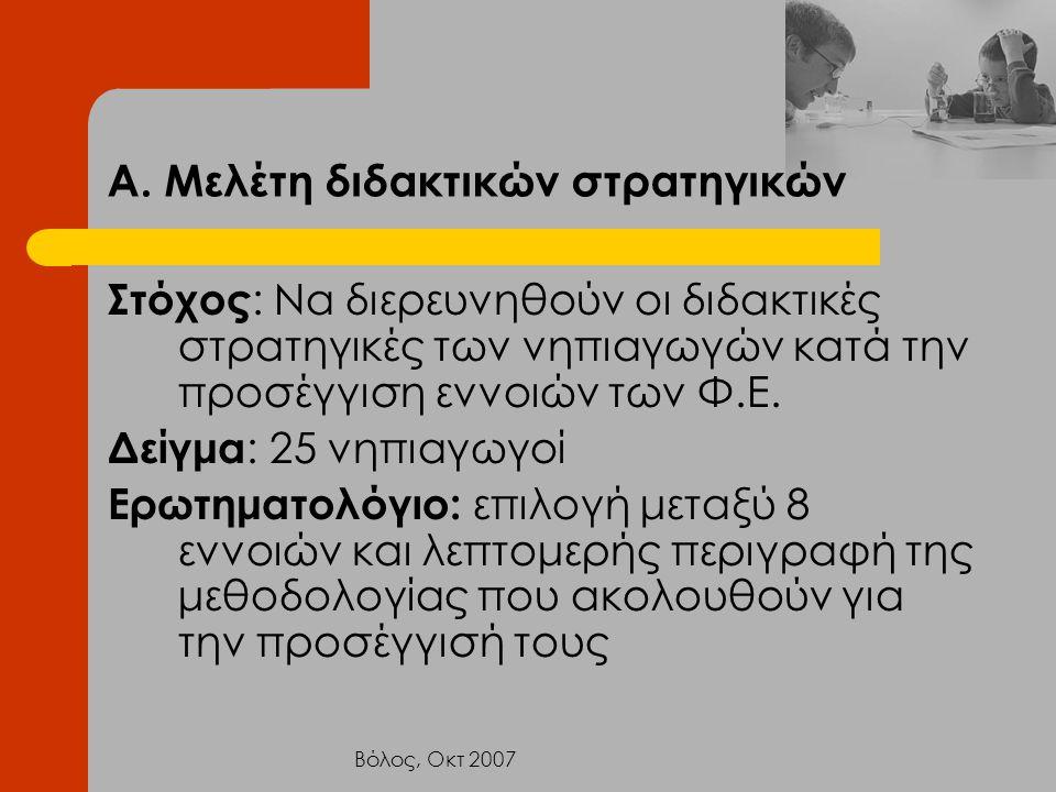 Βόλος, Οκτ 2007 Α. Μελέτη διδακτικών στρατηγικών Στόχος : Να διερευνηθούν οι διδακτικές στρατηγικές των νηπιαγωγών κατά την προσέγγιση εννοιών των Φ.Ε