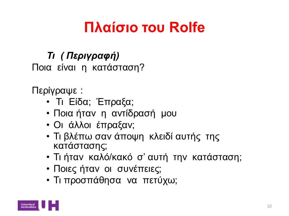 Πλαίσιο του Rolfe Τι ( Περιγραφή) Ποια είναι η κατάσταση? Περίγραψε : Τι Είδα; Έπραξα; Ποια ήταν η αντίδρασή μου Οι άλλοι έπραξαν; Τι βλέπω σαν άποψη