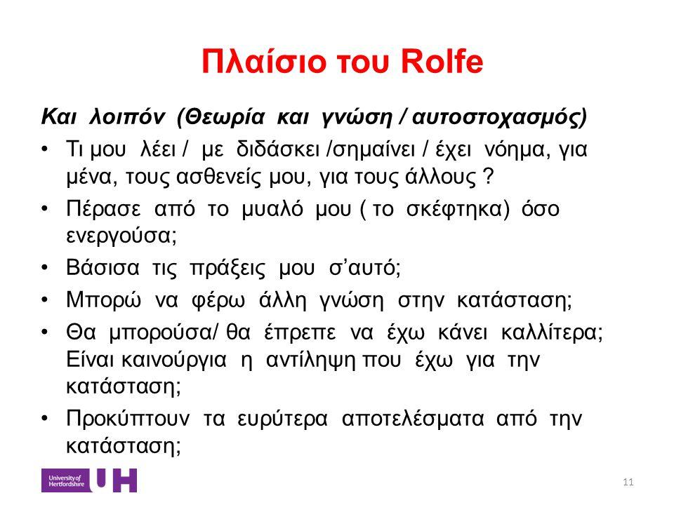 Πλαίσιο του Rolfe Και λοιπόν (Θεωρία και γνώση / αυτοστοχασμός) Τι μου λέει / με διδάσκει /σημαίνει / έχει νόημα, για μένα, τους ασθενείς μου, για του