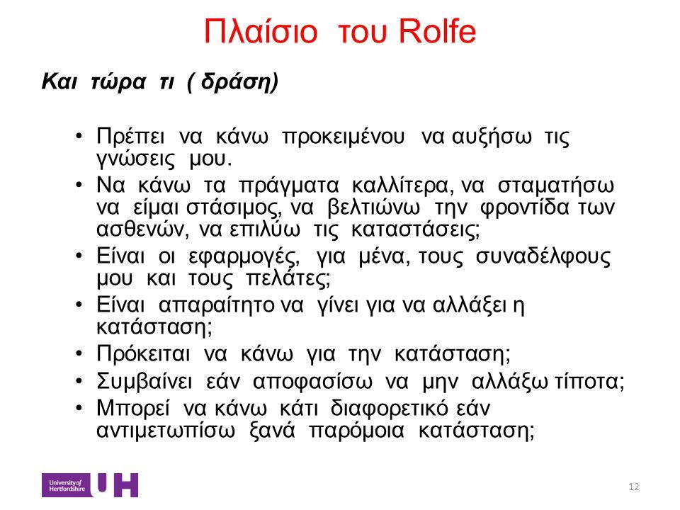 Πλαίσιο του Rolfe Και τώρα τι ( δράση) Πρέπει να κάνω προκειμένου να αυξήσω τις γνώσεις μου. Να κάνω τα πράγματα καλλίτερα, να σταματήσω να είμαι στάσ