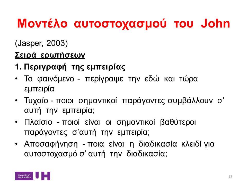 Μοντέλο αυτοστοχασμού του John (Jasper, 2003) Σειρά ερωτήσεων 1. Περιγραφή της εμπειρίας Το φαινόμενο - περίγραψε την εδώ και τώρα εμπειρία Τυχαίο - π