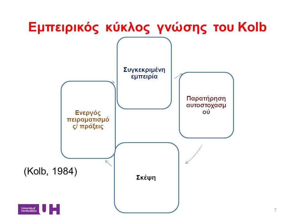 Εμπειρικός κύκλος γνώσης του Kolb (Kolb, 1984) 7 Συγκεκριμένη εμπειρία Παρατήρηση αυτοστοχασμ ού Σκέψη Ενεργός πειραματισμό ς/ πράξεις