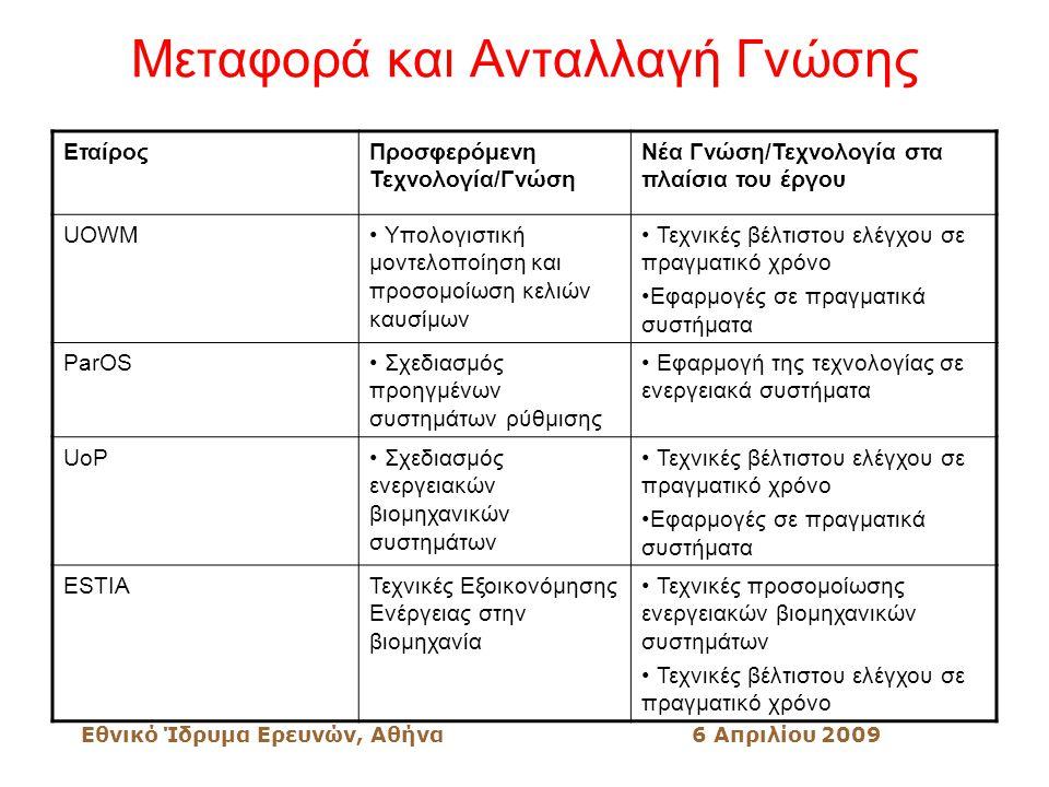 Εθνικό Ίδρυμα Ερευνών, Αθήνα6 Απριλίου 2009 Μεταφορά και Ανταλλαγή Γνώσης ΕταίροςΠροσφερόμενη Τεχνολογία/Γνώση Νέα Γνώση/Τεχνολογία στα πλαίσια του έργου UOWM Υπολογιστική μοντελοποίηση και προσομοίωση κελιών καυσίμων Τεχνικές βέλτιστου ελέγχου σε πραγματικό χρόνο Εφαρμογές σε πραγματικά συστήματα ParOS Σχεδιασμός προηγμένων συστημάτων ρύθμισης Εφαρμογή της τεχνολογίας σε ενεργειακά συστήματα UoP Σχεδιασμός ενεργειακών βιομηχανικών συστημάτων Τεχνικές βέλτιστου ελέγχου σε πραγματικό χρόνο Εφαρμογές σε πραγματικά συστήματα ESTIAΤεχνικές Εξοικονόμησης Ενέργειας στην βιομηχανία Τεχνικές προσομοίωσης ενεργειακών βιομηχανικών συστημάτων Τεχνικές βέλτιστου ελέγχου σε πραγματικό χρόνο