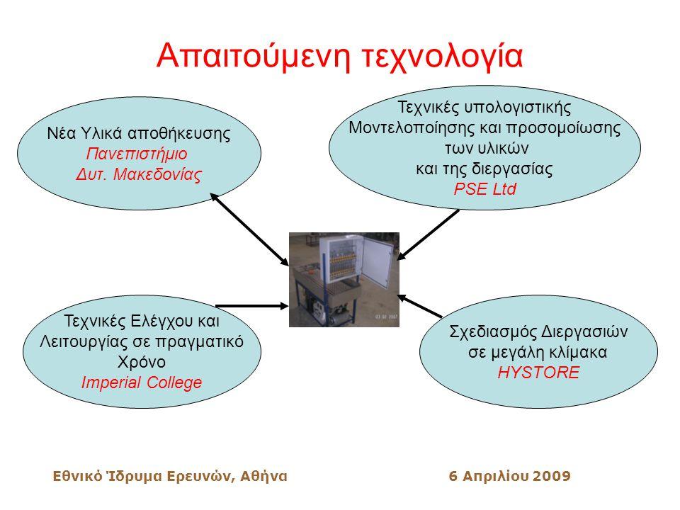 Εθνικό Ίδρυμα Ερευνών, Αθήνα6 Απριλίου 2009 Απαιτούμενη τεχνολογία Νέα Υλικά αποθήκευσης Πανεπιστήμιο Δυτ.