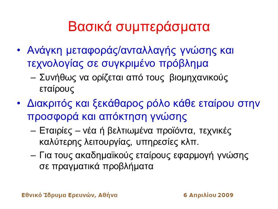 Εθνικό Ίδρυμα Ερευνών, Αθήνα6 Απριλίου 2009 Βασικά συμπεράσματα Ανάγκη μεταφοράς/ανταλλαγής γνώσης και τεχνολογίας σε συγκριμένο πρόβλημα –Συνήθως να ορίζεται από τους βιομηχανικούς εταίρους Διακριτός και ξεκάθαρος ρόλο κάθε εταίρου στην προσφορά και απόκτηση γνώσης –Εταιρίες – νέα ή βελτιωμένα προϊόντα, τεχνικές καλύτερης λειτουργίας, υπηρεσίες κλπ.