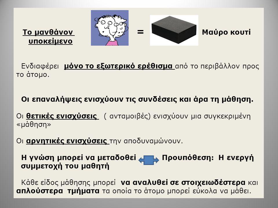 Το μανθάνον = Μαύρο κουτί υποκείμενο Ενδιαφέρει μόνο το εξωτερικό ερέθισμα από το περιβάλλον προς το άτομο. Οι επαναλήψεις ενισχύουν τις συνδέσεις και