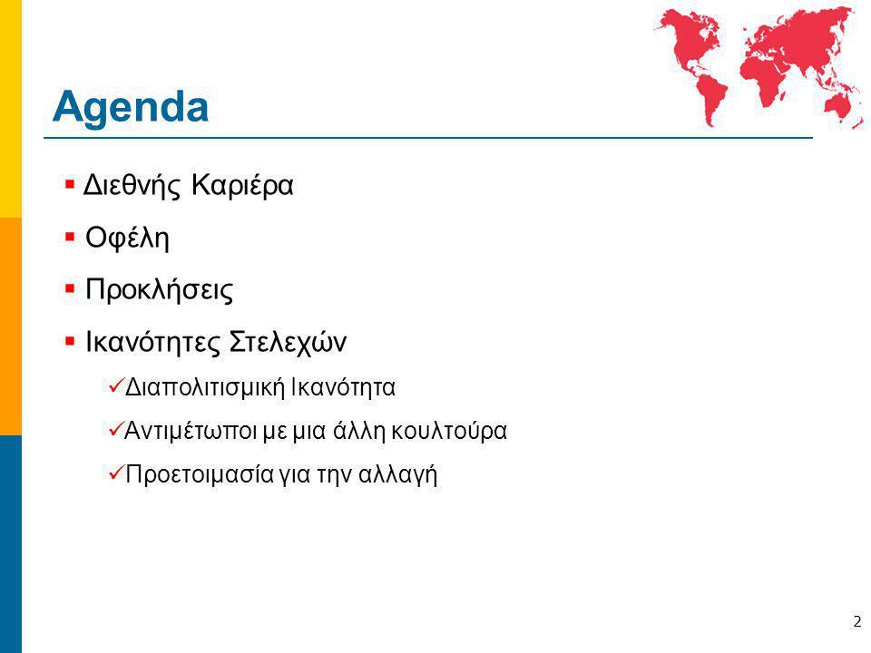 Agenda 2  Διεθνής Καριέρα  Οφέλη  Προκλήσεις  Ικανότητες Στελεχών Διαπολιτισμική Ικανότητα Αντιμέτωποι με μια άλλη κουλτούρα Προετοιμασία για την