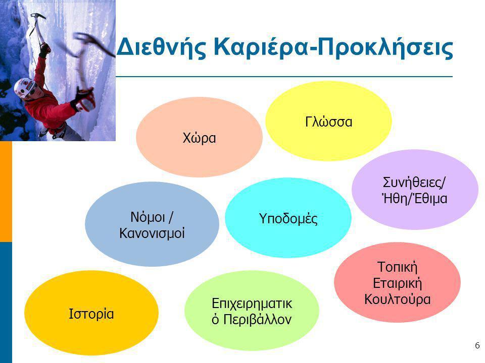 Χώρα Συνήθειες/ Ήθη/Έθιμα Νόμοι / Κανονισμοί Γλώσσα Υποδομές Τοπική Εταιρική Κουλτούρα Διεθνής Καριέρα-Προκλήσεις Επιχειρηματικ ό Περιβάλλον Ιστορία 6