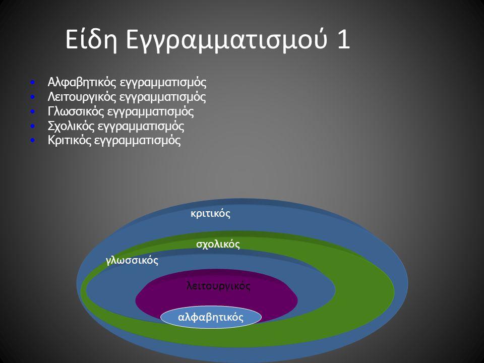 Είδη Εγγραμματισμού 1 Αλφαβητικός εγγραμματισμός Λειτουργικός εγγραμματισμός Γλωσσικός εγγραμματισμός Σχολικός εγγραμματισμός Κριτικός εγγραμματισμός