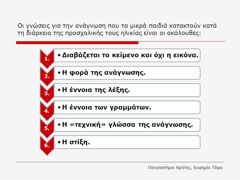 Πανεπιστήμιο Κρήτης, Ευφημία Τάφα 1. Διαβάζεται το κείμενο και όχι η εικόνα. 2. Η φορά της ανάγνωσης. 3. Η έννοια της λέξης. 4. Η έννοια των γραμμάτων