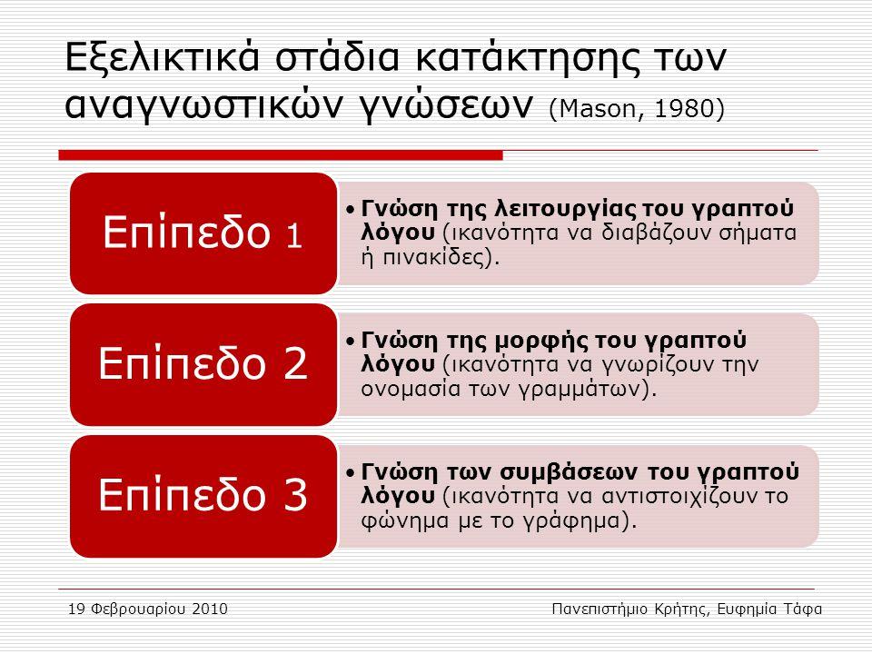 Εξελικτικά στάδια κατάκτησης των αναγνωστικών γνώσεων (Mason, 1980) 19 Φεβρουαρίου 2010Πανεπιστήμιο Κρήτης, Ευφημία Τάφα Γνώση της λειτουργίας του γρα