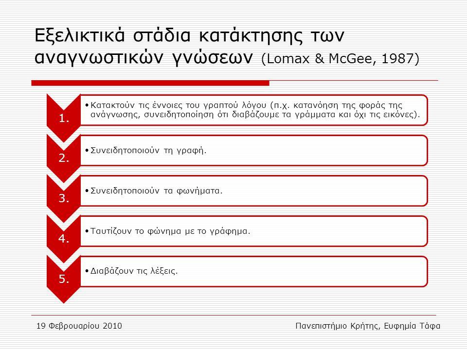 Εξελικτικά στάδια κατάκτησης των αναγνωστικών γνώσεων (Lomax & McGee, 1987) 19 Φεβρουαρίου 2010Πανεπιστήμιο Κρήτης, Ευφημία Τάφα 1. Κατακτούν τις έννο