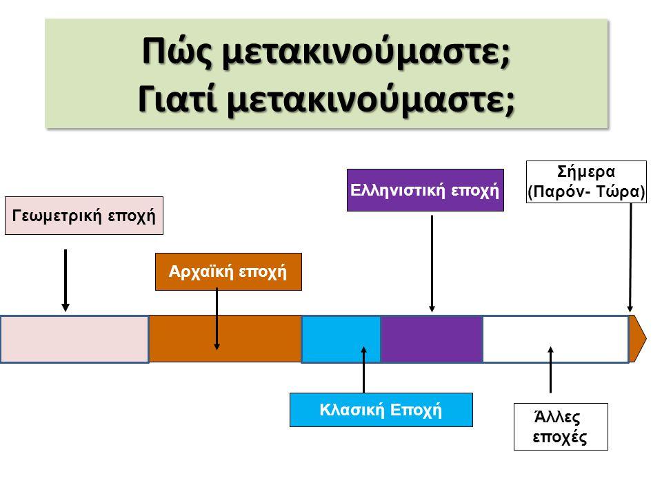 Γεωμετρική εποχή Κλασική Εποχή Ελληνιστική εποχή Σήμερα (Παρόν- Τώρα) Άλλες εποχές Αρχαϊκή εποχή Πώς μετακινούμαστε; Γιατί μετακινούμαστε;