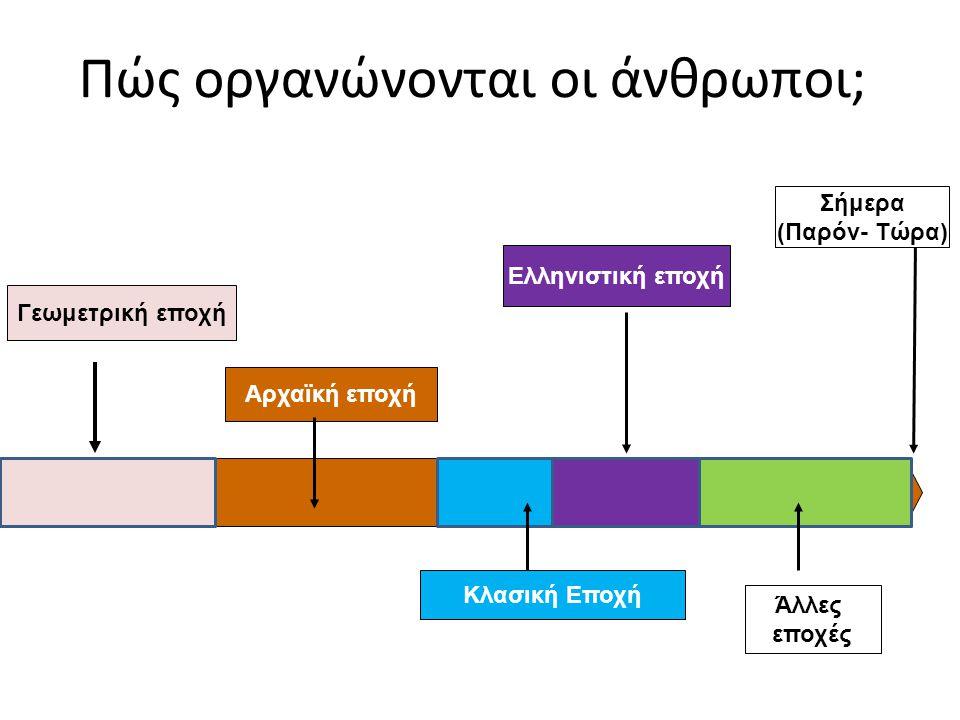 Γεωμετρική εποχή Κλασική Εποχή Ελληνιστική εποχή Σήμερα (Παρόν- Τώρα) Άλλες εποχές Αρχαϊκή εποχή Πώς οργανώνονται οι άνθρωποι;