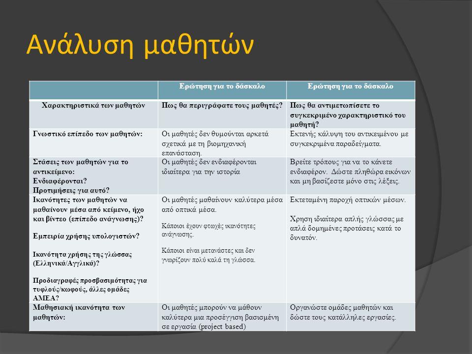 Ανάλυση μαθητών Ερώτηση για το δάσκαλο Χαρακτηριστικά των μαθητώνΠως θα περιγράφατε τους μαθητές?Πως θα αντιμετωπίσετε το συγκεκριμένο χαρακτηριστικό του μαθητή.