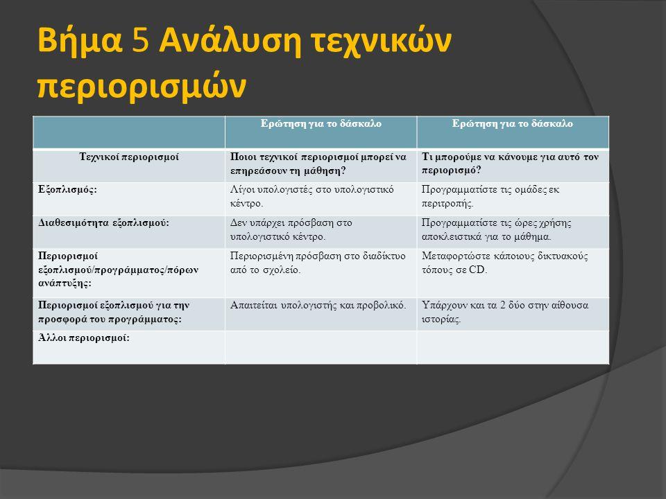 Βήμα 5 Ανάλυση τεχνικών περιορισμών Ερώτηση για το δάσκαλο Τεχνικοί περιορισμοίΠοιοι τεχνικοί περιορισμοί μπορεί να επηρεάσουν τη μάθηση.