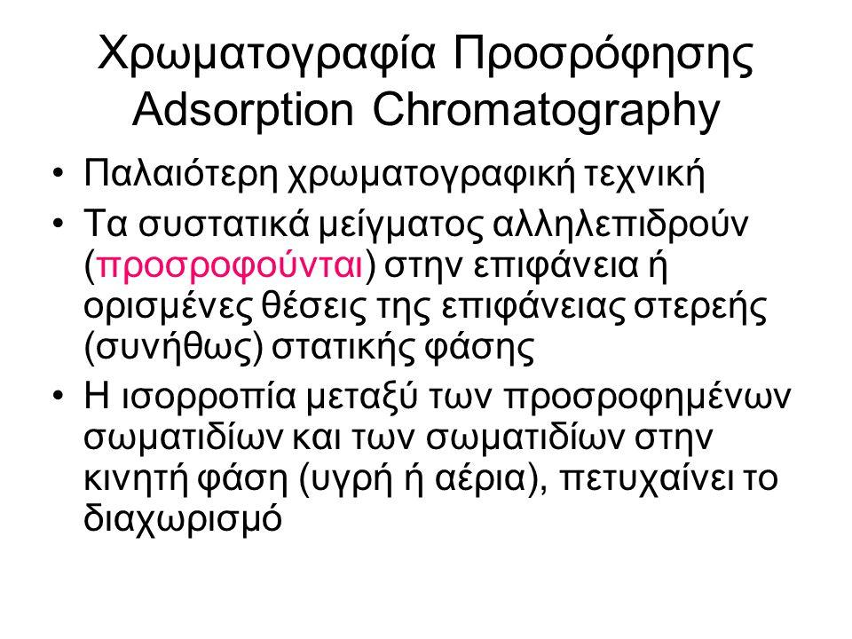 Χρωματογραφία Προσρόφησης Adsorption Chromatography Παλαιότερη χρωματογραφική τεχνική Τα συστατικά μείγματος αλληλεπιδρούν (προσροφούνται) στην επιφάν