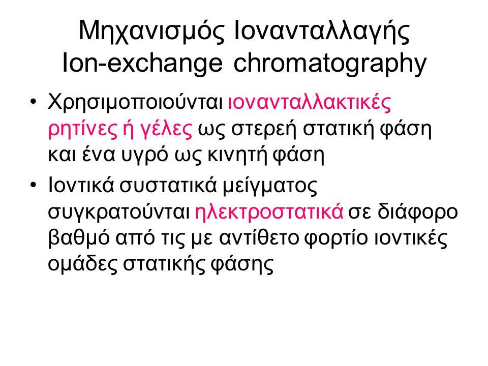 Μηχανισμός Ιονανταλλαγής Ion-exchange chromatography Χρησιμοποιούνται ιονανταλλακτικές ρητίνες ή γέλες ως στερεή στατική φάση και ένα υγρό ως κινητή φ