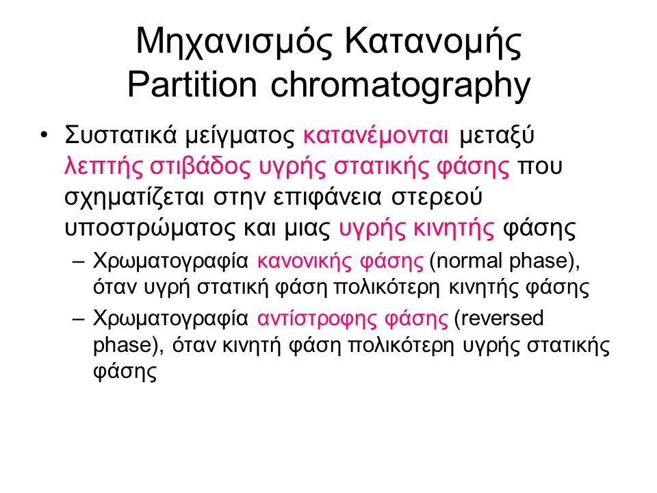 Μηχανισμός Κατανομής Partition chromatography Συστατικά μείγματος κατανέμονται μεταξύ λεπτής στιβάδος υγρής στατικής φάσης που σχηματίζεται στην επιφά