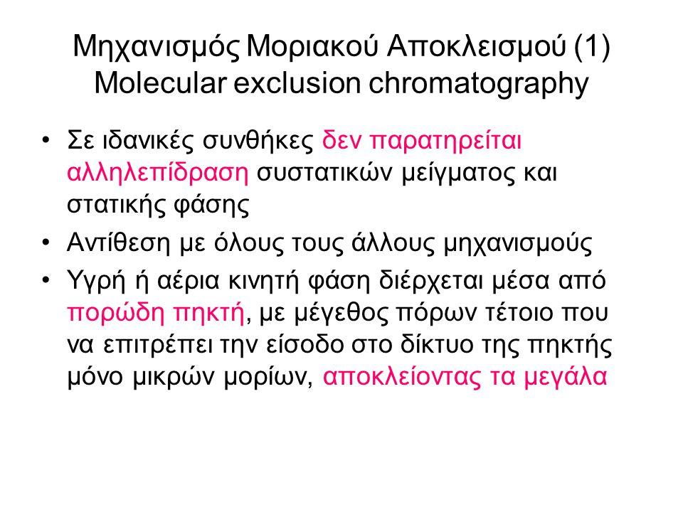 Μηχανισμός Μοριακού Αποκλεισμού (1) Molecular exclusion chromatography Σε ιδανικές συνθήκες δεν παρατηρείται αλληλεπίδραση συστατικών μείγματος και στ