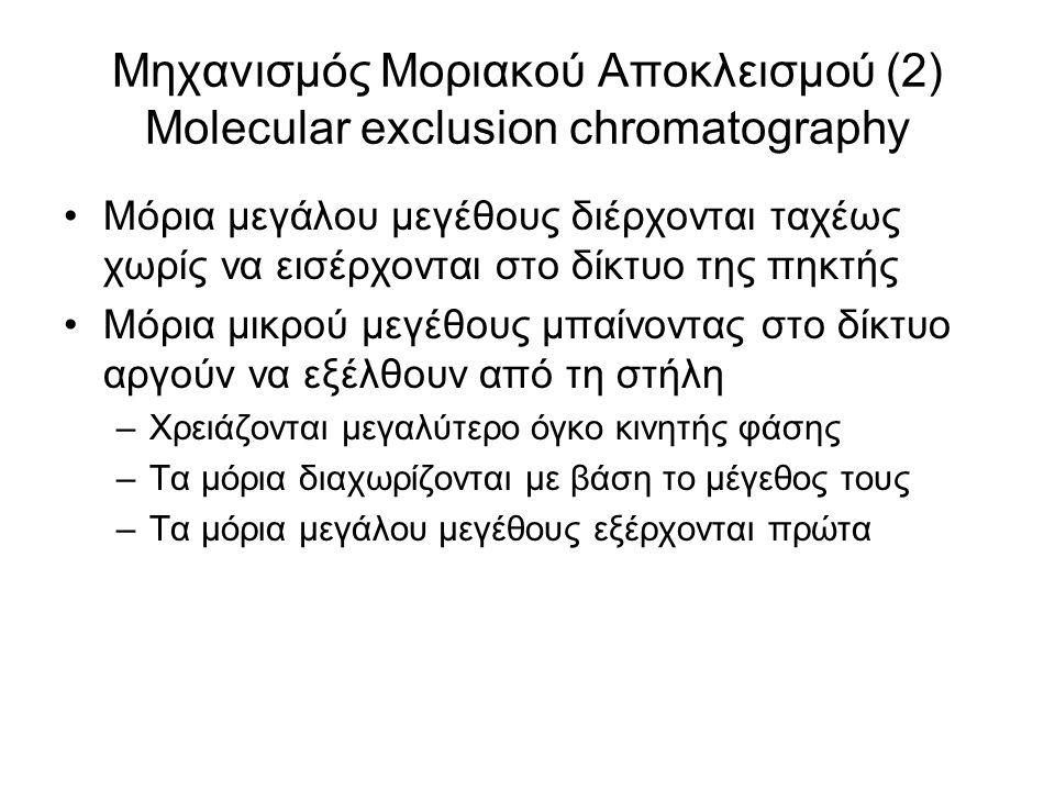 Μηχανισμός Μοριακού Αποκλεισμού (2) Molecular exclusion chromatography Μόρια μεγάλου μεγέθους διέρχονται ταχέως χωρίς να εισέρχονται στο δίκτυο της πη