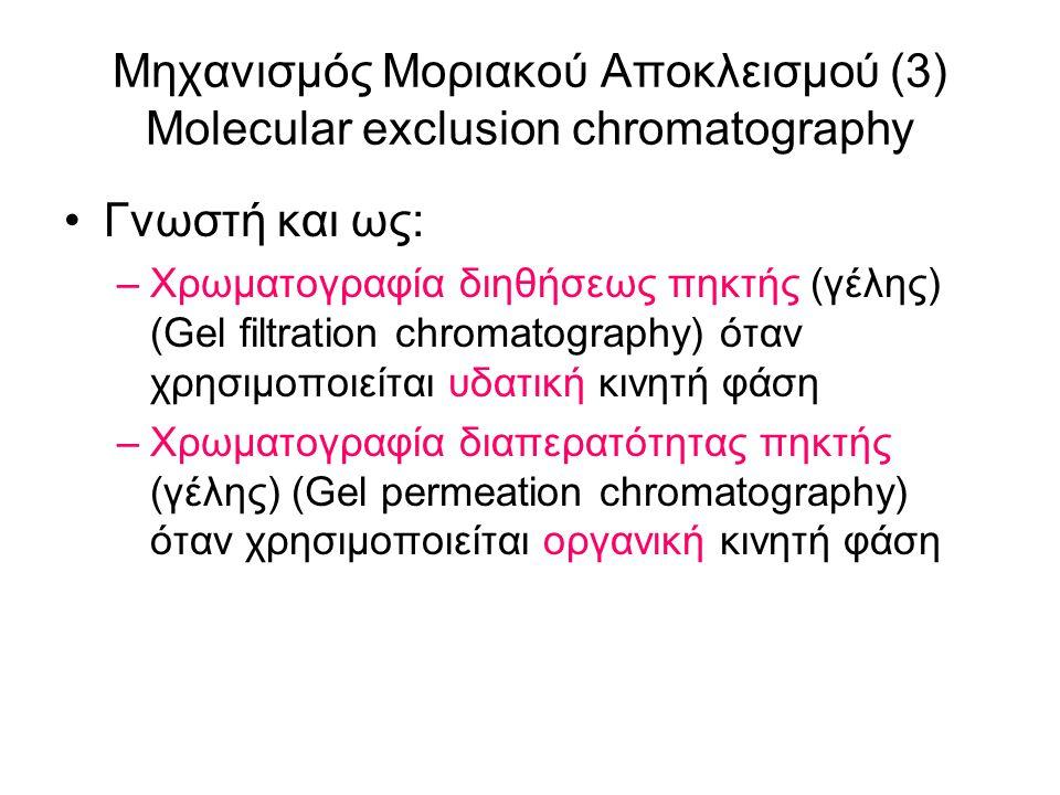Μηχανισμός Μοριακού Αποκλεισμού (3) Molecular exclusion chromatography Γνωστή και ως: –Χρωματογραφία διηθήσεως πηκτής (γέλης) (Gel filtration chromato