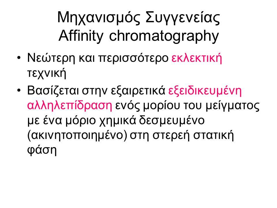 Μηχανισμός Συγγενείας Affinity chromatography Νεώτερη και περισσότερο εκλεκτική τεχνική Βασίζεται στην εξαιρετικά εξειδικευμένη αλληλεπίδραση ενός μορ