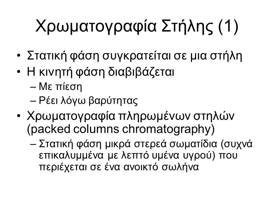 Χρωματογραφία Στήλης (1) Στατική φάση συγκρατείται σε μια στήλη Η κινητή φάση διαβιβάζεται –Με πίεση –Ρέει λόγω βαρύτητας Χρωματογραφία πληρωμένων στη