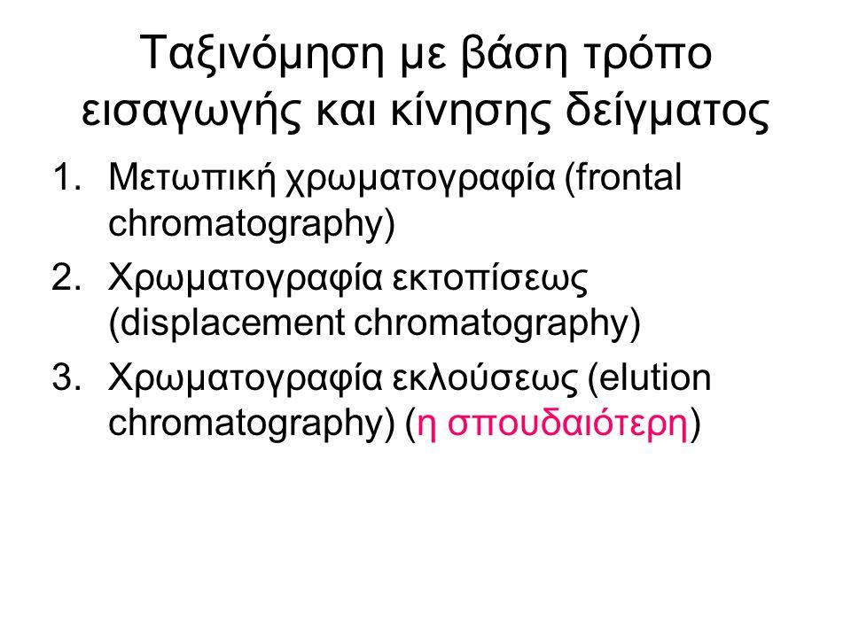 Ταξινόμηση με βάση τρόπο εισαγωγής και κίνησης δείγματος 1.Μετωπική χρωματογραφία (frontal chromatography) 2.Χρωματογραφία εκτοπίσεως (displacement ch
