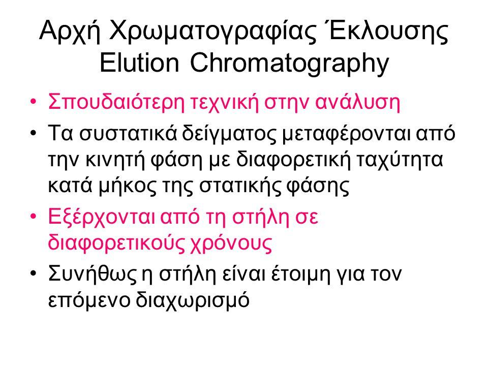 Αρχή Χρωματογραφίας Έκλουσης Elution Chromatography Σπουδαιότερη τεχνική στην ανάλυση Τα συστατικά δείγματος μεταφέρονται από την κινητή φάση με διαφο