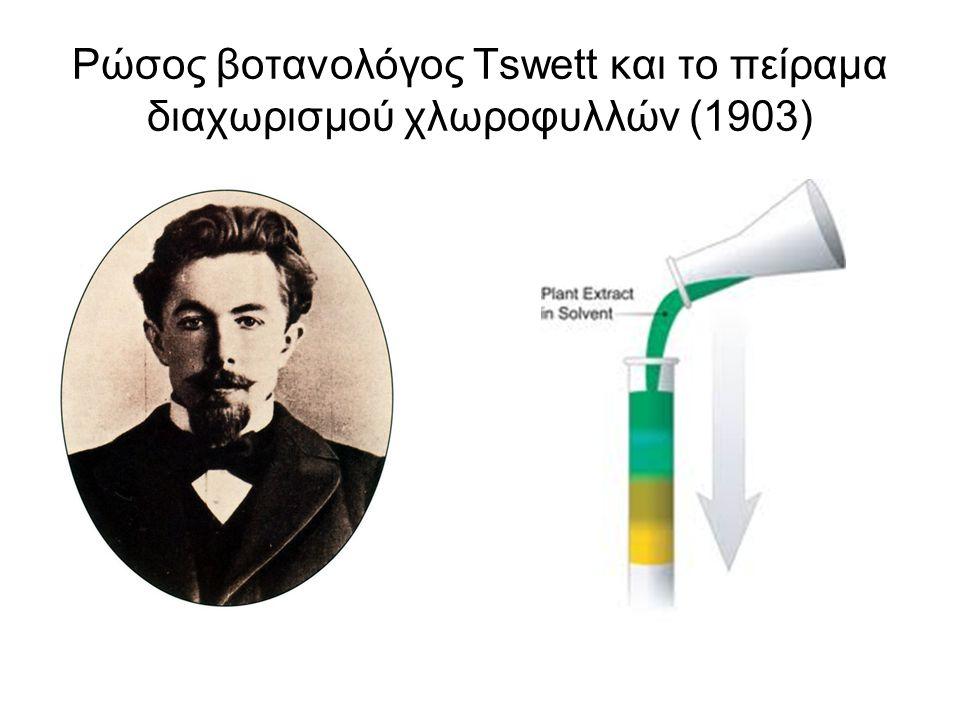 Ρώσος βοτανολόγος Tswett και το πείραμα διαχωρισμού χλωροφυλλών (1903)