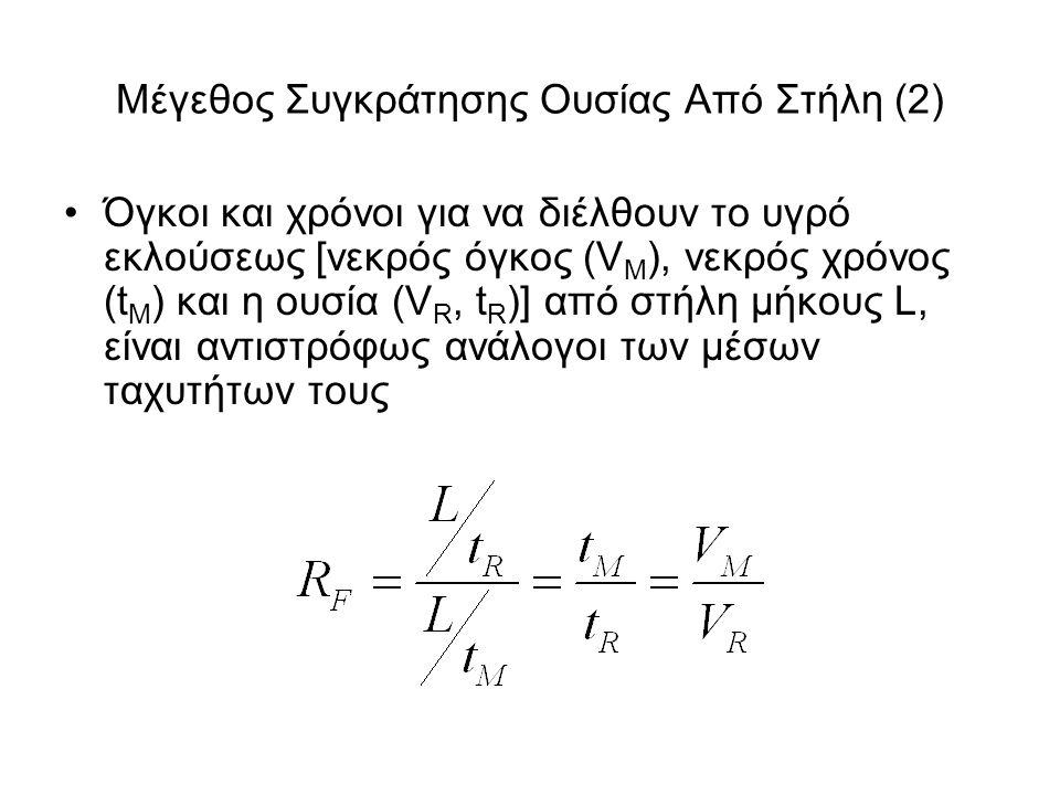 Μέγεθος Συγκράτησης Ουσίας Από Στήλη (2) Όγκοι και χρόνοι για να διέλθουν το υγρό εκλούσεως [νεκρός όγκος (V M ), νεκρός χρόνος (t M ) και η ουσία (V
