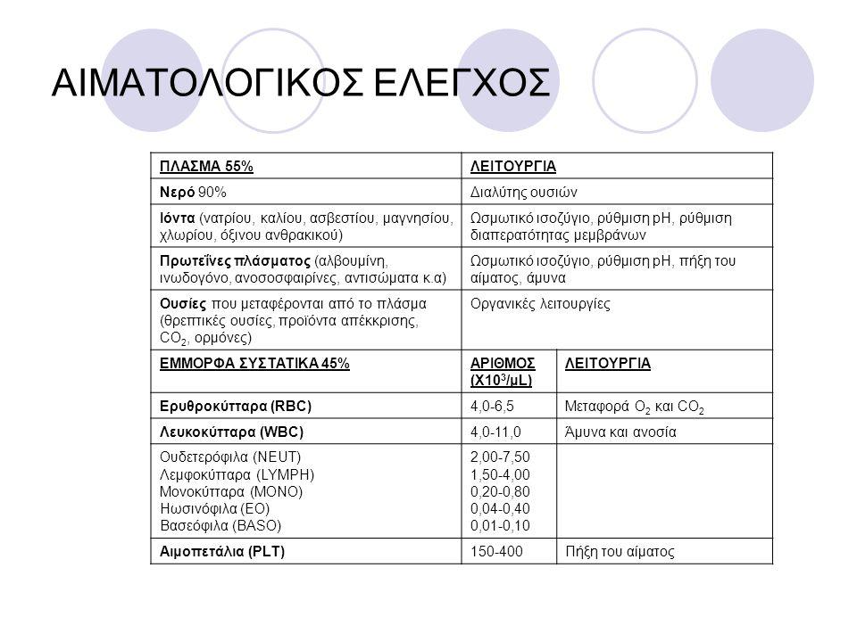 Γενική Αίματος Αιμοσφαιρίνη (Hb) (11,5-17,5 g/dL) Αιματοκρίτη (PCV% ή HCT%) (38%-54%) (ποσοστό του όγκου του αίματος το οποίο καταλαμβάνουν τα ερυθρά) Μέση πυκνότητα αιμοσφαιρίνης ανά ερυθρό (MCHC) (32.0-36.0g/dl) Μέσος όγκος ερυθρών (MCV) (80-96 fl) Μέση ποσότητα αιμοσφαιρίνης ανά ερυθρό (MCH) (27.0-32.0 pg) Ταχύτητα Καθιζήσεως Ερυθρών (ESR) : <10 mm/hr Πρόκειται για την ταχύτητα με την οποία καθιζάνουν τα ερυθρά αιμοσφαίρια, όταν το δείγμα του αίματος τοποθετηθεί σε ειδικό σωλήνα.