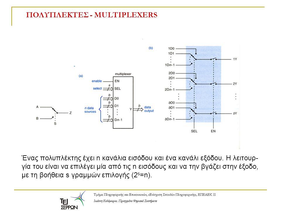 ΠΟΛΥΠΛΕΚΤΕΣ - MULTIPLEXERS Ένας πολυπλέκτης έχει n κανάλια εισόδου και ένα κανάλι εξόδου. Η λειτουρ- γία του είναι να επιλέγει μία από τις n εισόδους