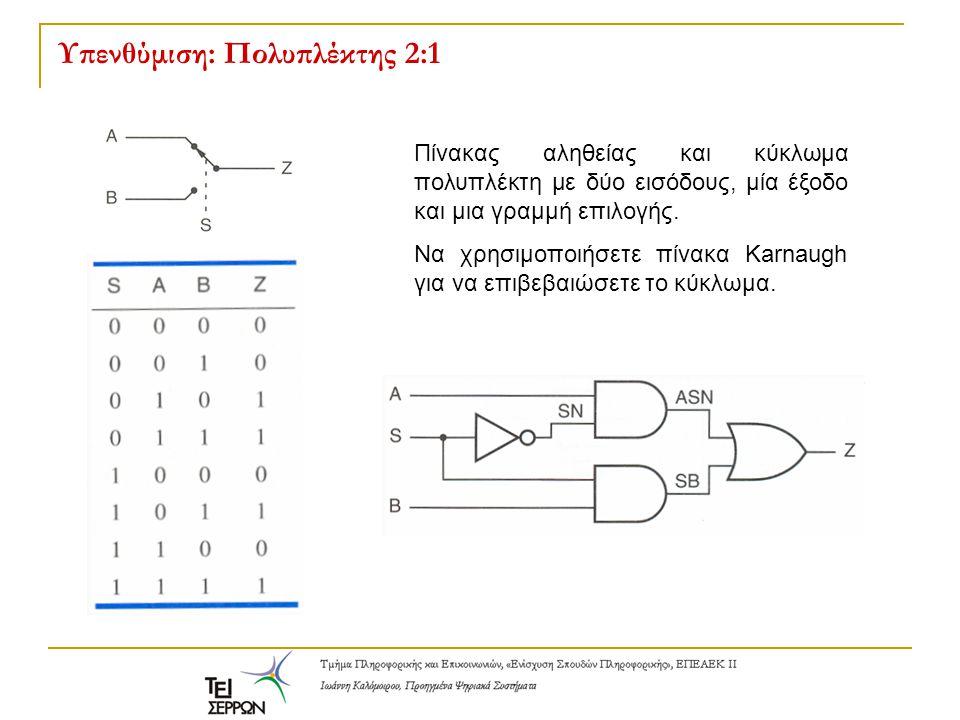 Υπενθύμιση: Πολυπλέκτης 2:1 Πίνακας αληθείας και κύκλωμα πολυπλέκτη με δύο εισόδους, μία έξοδο και μια γραμμή επιλογής. Να χρησιμοποιήσετε πίνακα Karn