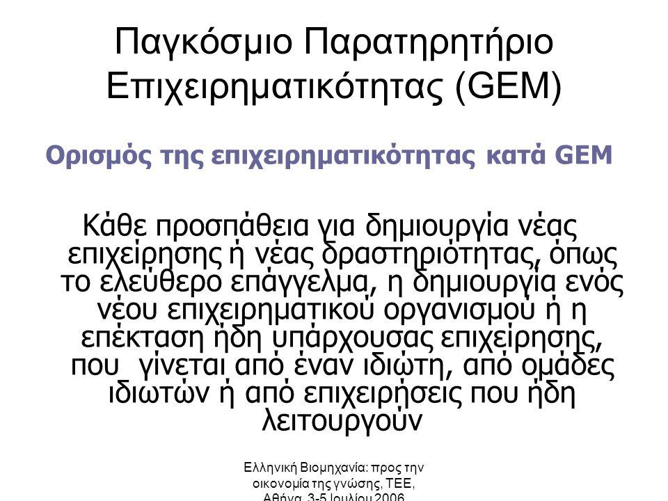Ελληνική Βιομηχανία: προς την οικονομία της γνώσης, ΤΕΕ, Αθήνα, 3-5 Ιουλίου 2006 Παγκόσμιο Παρατηρητήριο Επιχειρηματικότητας (GEM) Ορισμός της επιχειρηματικότητας κατά GEM Κάθε προσπάθεια για δημιουργία νέας επιχείρησης ή νέας δραστηριότητας, όπως το ελεύθερο επάγγελμα, η δημιουργία ενός νέου επιχειρηματικού οργανισμού ή η επέκταση ήδη υπάρχουσας επιχείρησης, που γίνεται από έναν ιδιώτη, από ομάδες ιδιωτών ή από επιχειρήσεις που ήδη λειτουργούν