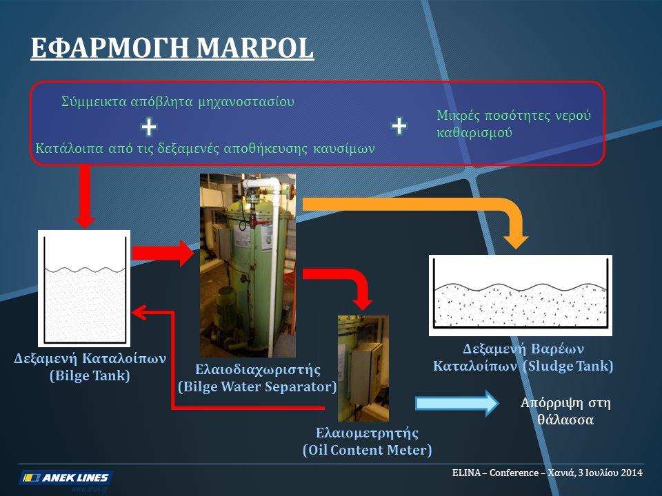 ΕΦΑΡΜΟΓΗ MARPOL Σύμμεικτα απόβλητα μηχανοστασίου Κατάλοιπα από τις δεξαμενές αποθήκευσης καυσίμων Μικρές ποσότητες νερού καθαρισμού Δεξαμενή Καταλοίπω